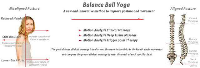 Balance Ball Yoga - Posture Improvement Course