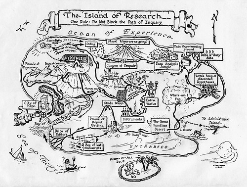 The Island of Research by Ernest Harburg