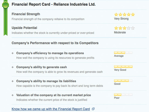 Super-simple Report card for 1000s of Stocks & Mutual Funds