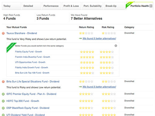 Better Mutual Funds to Invest in