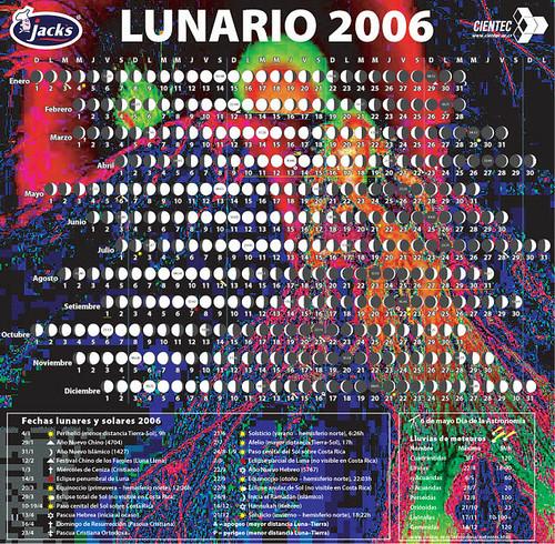Lunario 2006- Caja Jack's