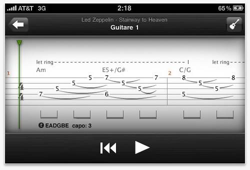 ギターtab譜