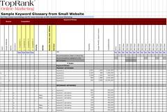 SEO Tool: Basic Keyword Glossary @TopRank