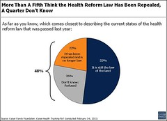 Kaiser Family Foundation Affordable Care Act Poll