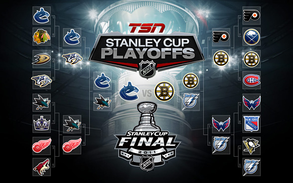 2011 NHL Playoffs Bracket