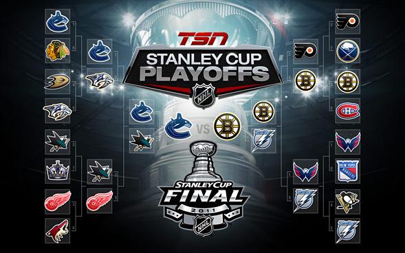 2011 NHL Playoffs Bracket