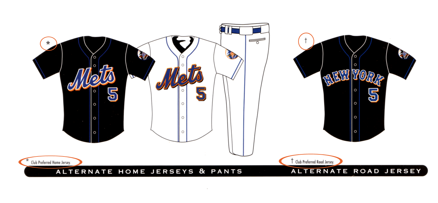 the latest 79cc9 4deee Uni Watch's Friday Flashback: When Mets bet on black in ...