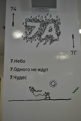 Навигация на столбах в Яндексе - часть 2