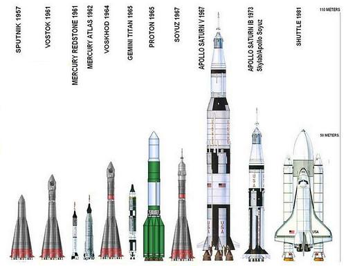 США: взрыв ракеты компании SpaceX на мысе Канаверал