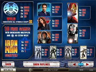 free Iron Man 2 slot mini symbol