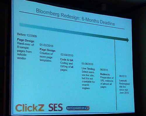 SES: Meaningful SEO Metrics Session