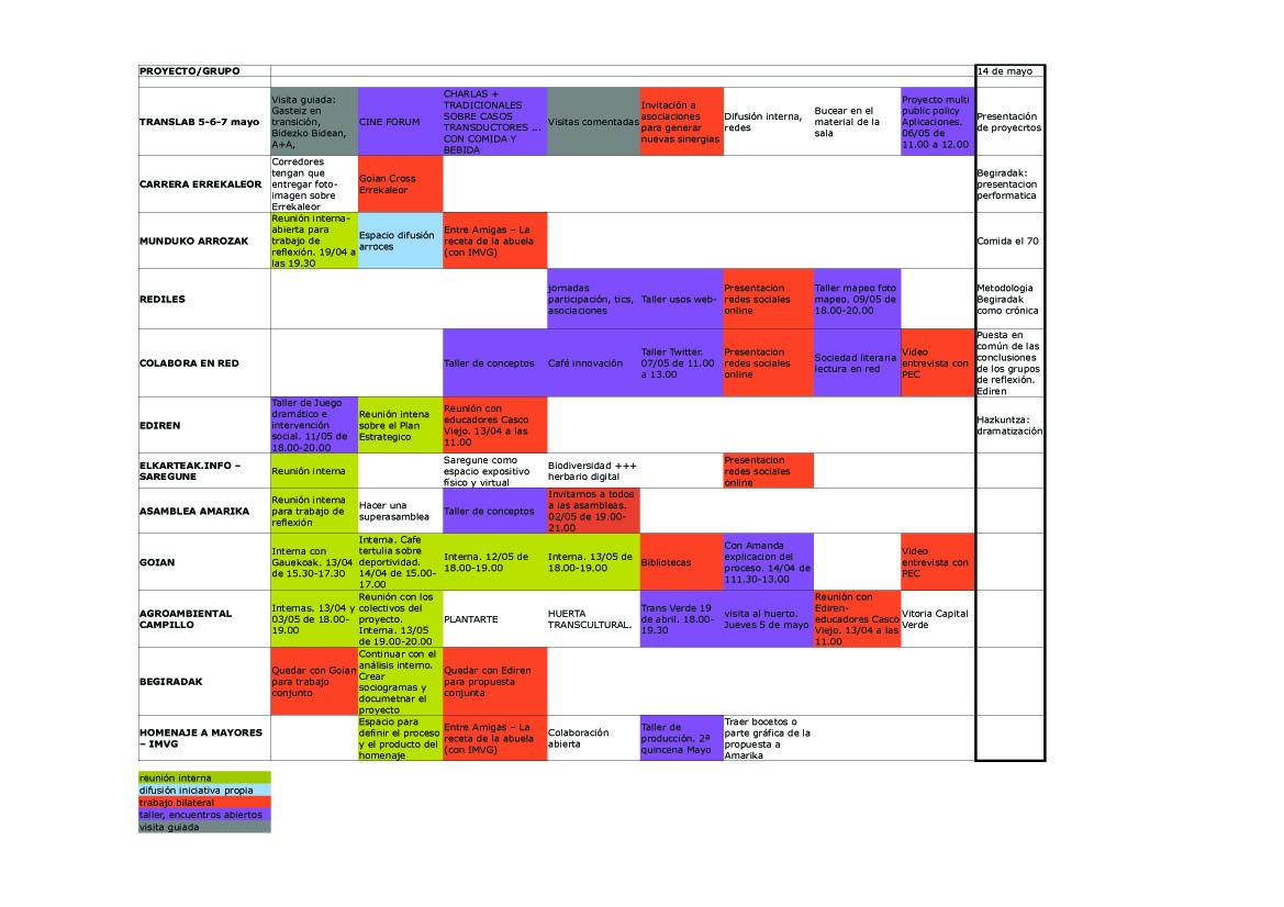 formato itinerario de actividades - Pertamini.co