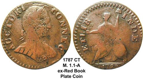 1787CT M1.1-A