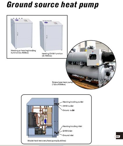 Ground Source Heat Pump Systems Ground Source Heat Air