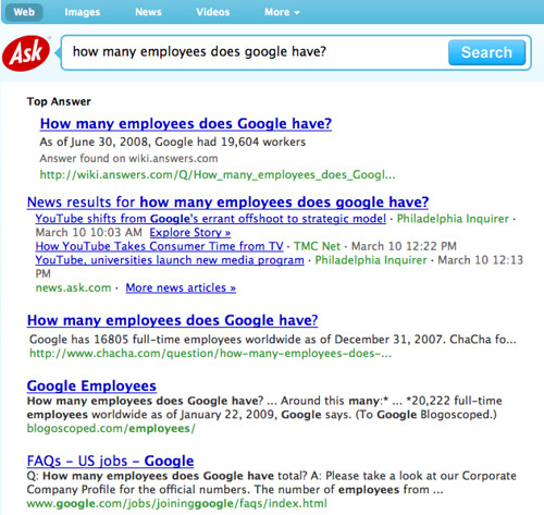 ask.com on how many employees does Google have?