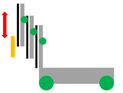 Multi-Slider