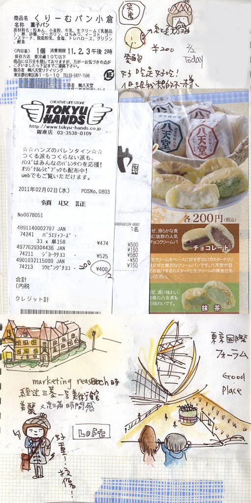 [本子。日本]08。TOKYO INTERNATIONAL FORUM