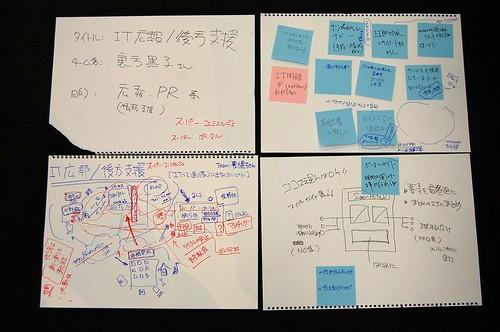 #hack4jp 東京会場 (4)『IT広報/後方支援』チーム:裏方黒子さん