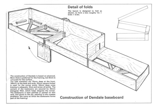 Folding baseboard