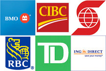 bmo cibc scotiabank rbc td ing twitter bank social media