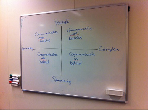Communicatie is...