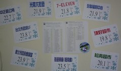 主婦聯盟環境保護基金會發現,大台北地區75%冷氣太前,室溫低於26度。(照片提供:主婦聯盟)
