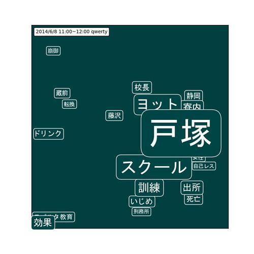 戸塚ヨットスクール 画像14