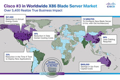 Cisco Unified Computing System Customer World Map July 2011