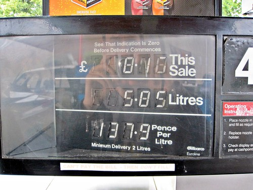 Price of Petrol