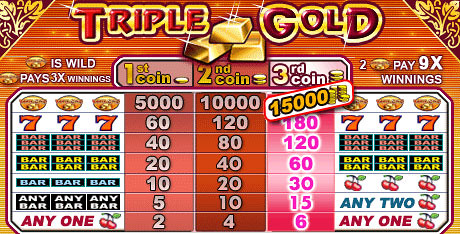 free Triple Gold slot game symbols