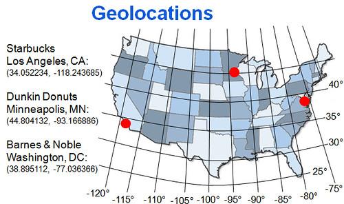 Geolocations