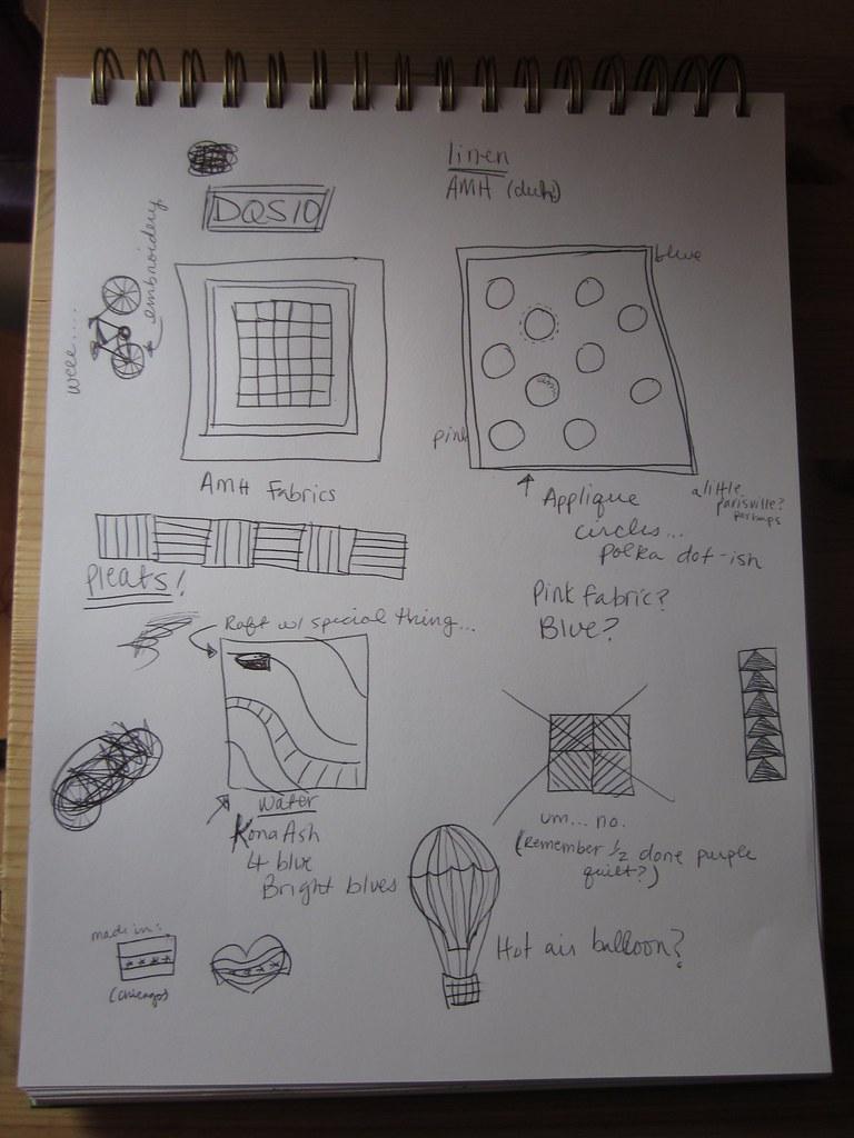 DQS10 - Ideas