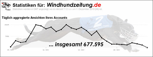 flickr-account-stat-01-12-2010