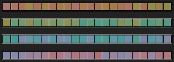 Test de color