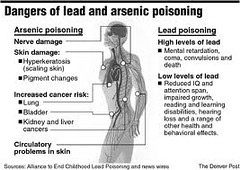 arsenic_disease