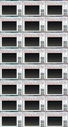 Deskstar 7K3000: HD Tune Pro (Short stroke)
