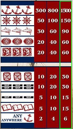 free Admiral's Inn slot mini symbol