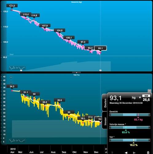 2010-12-20_gewicht