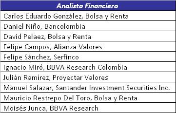 analista financiero