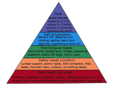 Geek hierarchy of needs
