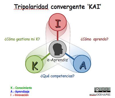 tripolaridad1 eA-CC