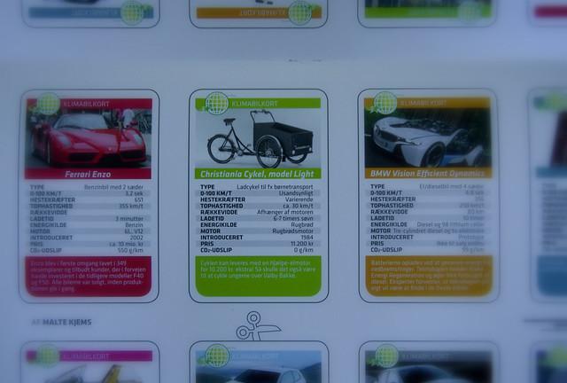 Climate Car Cards