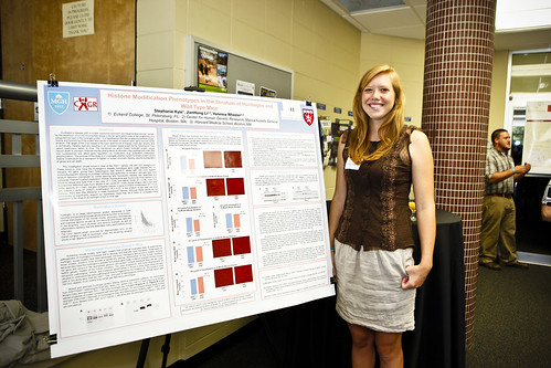 2010 Science Symposium