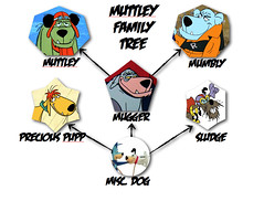 Muttley Family Tree (slappy427) Tags: jonnyquest disney spaceghost scoobydoo 1970s flintstones park jetsons bears muttley yogibear bettyrubble huckleberryhound fredflintstone barneyrubble hannabarbera johnnyquest topcat saturdaymorningcartoons wilmaflintstone snagglepuss elephant 1960s quickdrawmcgraw laffalympics pebblesandbammbamm dinoflintstone bump cb jellystone hustle boogie undercover