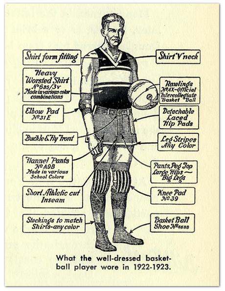 fd2 uni guide 1920
