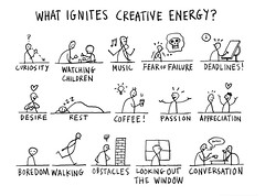 What ignites your creative energy? (dgray_xplane) Tags: