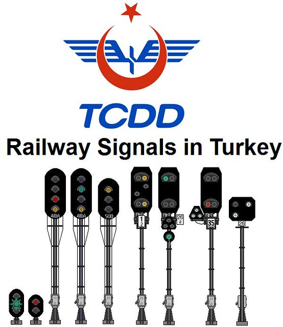 Basic Railway Signals in Turkey