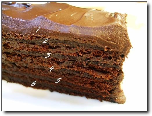 由六層蛋糕體及巧克力醬相疊而成