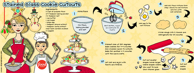 Holiday recipe card - Diana Evans- web
