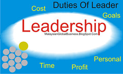 Duties Of Leader